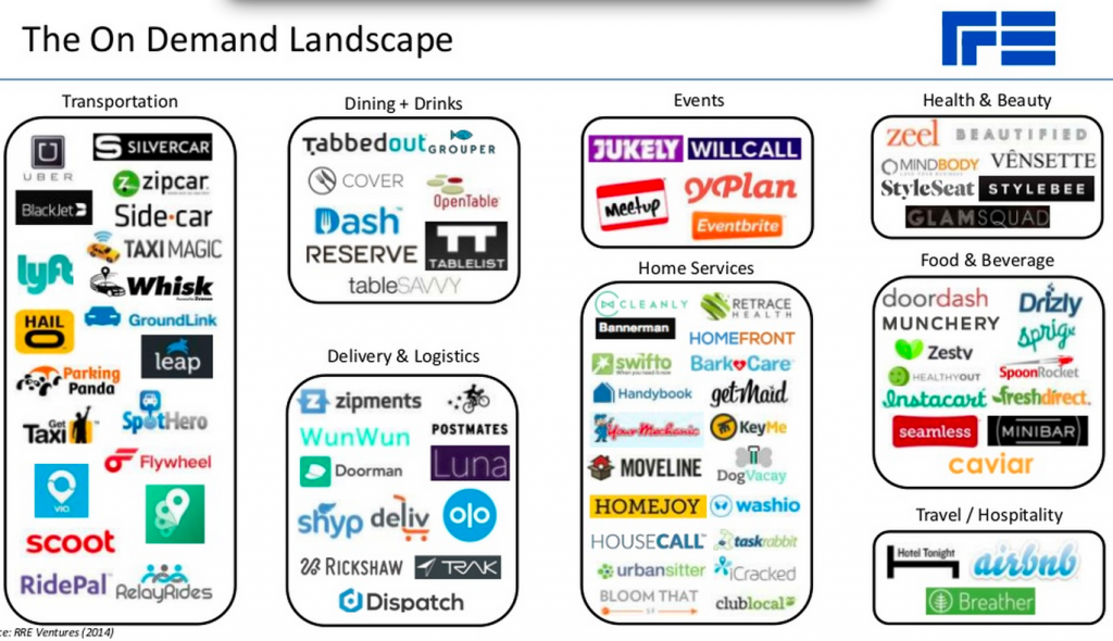 On demand landscape